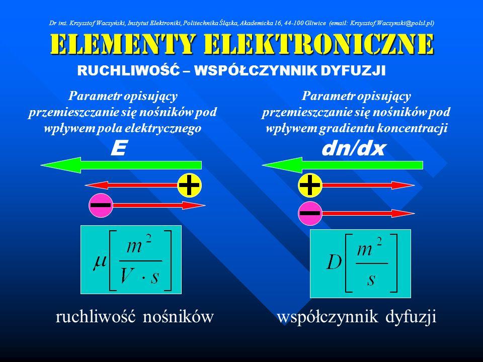 Elementy Elektroniczne RUCHLIWOŚĆ – WSPÓŁCZYNNIK DYFUZJI Parametr opisujący przemieszczanie się nośników pod wpływem pola elektrycznego Parametr opisu