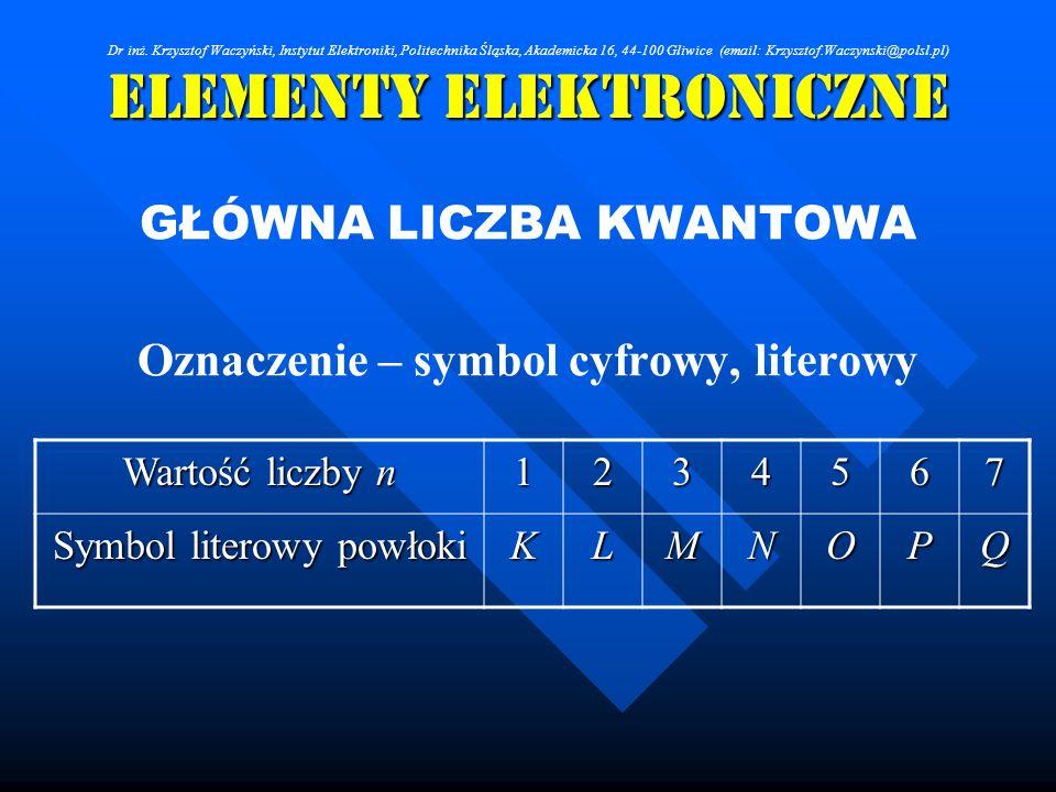Elementy Elektroniczne GŁÓWNA LICZBA KWANTOWA Oznaczenie – symbol cyfrowy, literowy Wartość liczby n 1234567 Symbol literowy powłoki KLMNOPQ Dr inż. K