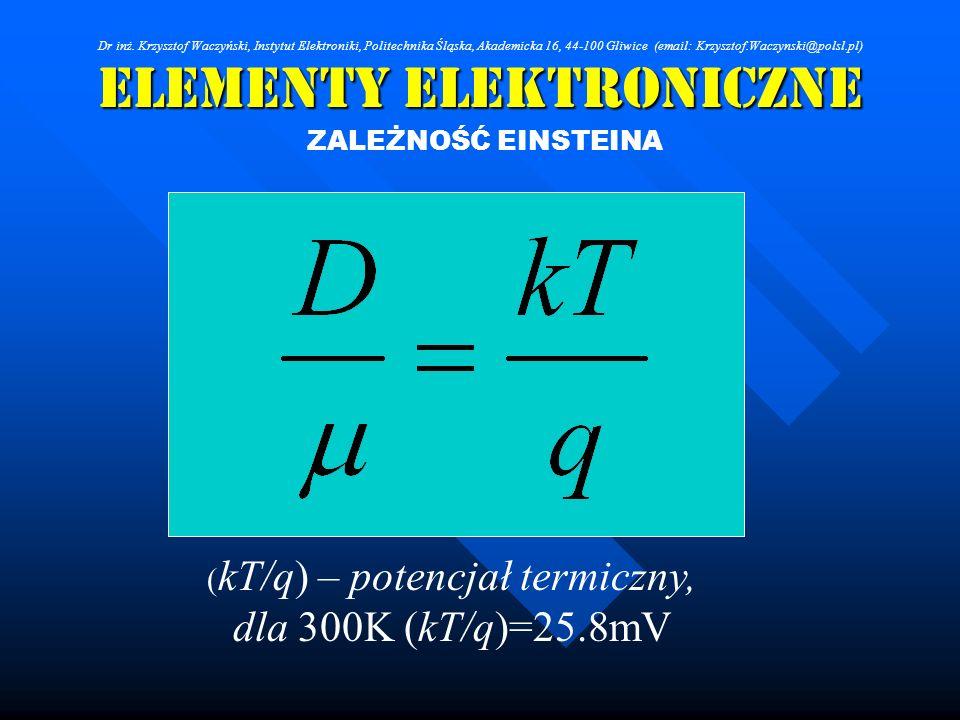 Elementy Elektroniczne ZALEŻNOŚĆ EINSTEINA ( kT/q) – potencjał termiczny, dla 300K (kT/q)=25.8mV Dr inż. Krzysztof Waczyński, Instytut Elektroniki, Po