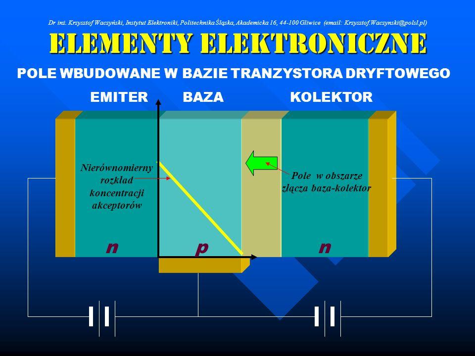 Elementy Elektroniczne POLE WBUDOWANE W BAZIE TRANZYSTORA DRYFTOWEGO EMITERBAZAKOLEKTOR Pole w obszarze złącza baza-kolektor Nierównomierny rozkład ko