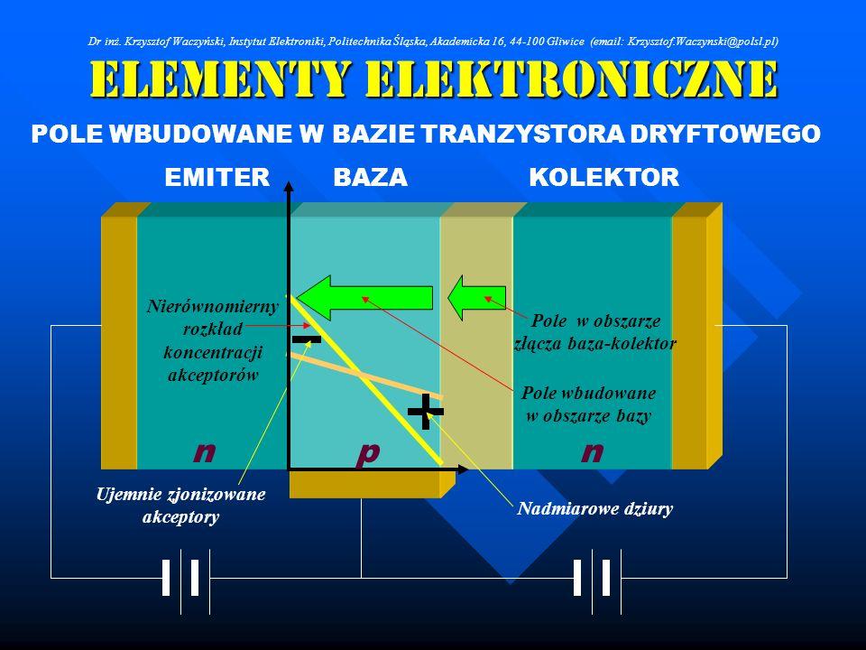 Elementy Elektroniczne POLE WBUDOWANE W BAZIE TRANZYSTORA DRYFTOWEGO EMITERBAZAKOLEKTOR Pole wbudowane w obszarze bazy Pole w obszarze złącza baza-kol
