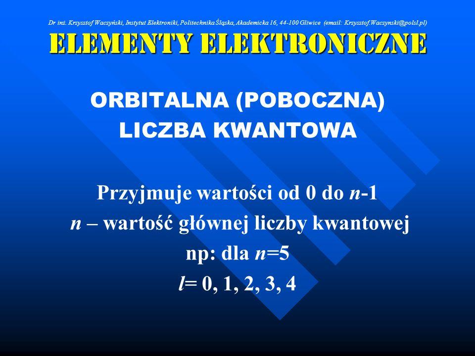 Elementy Elektroniczne ORBITALNA (POBOCZNA) LICZBA KWANTOWA Przyjmuje wartości od 0 do n-1 n – wartość głównej liczby kwantowej np: dla n=5 l= 0, 1, 2