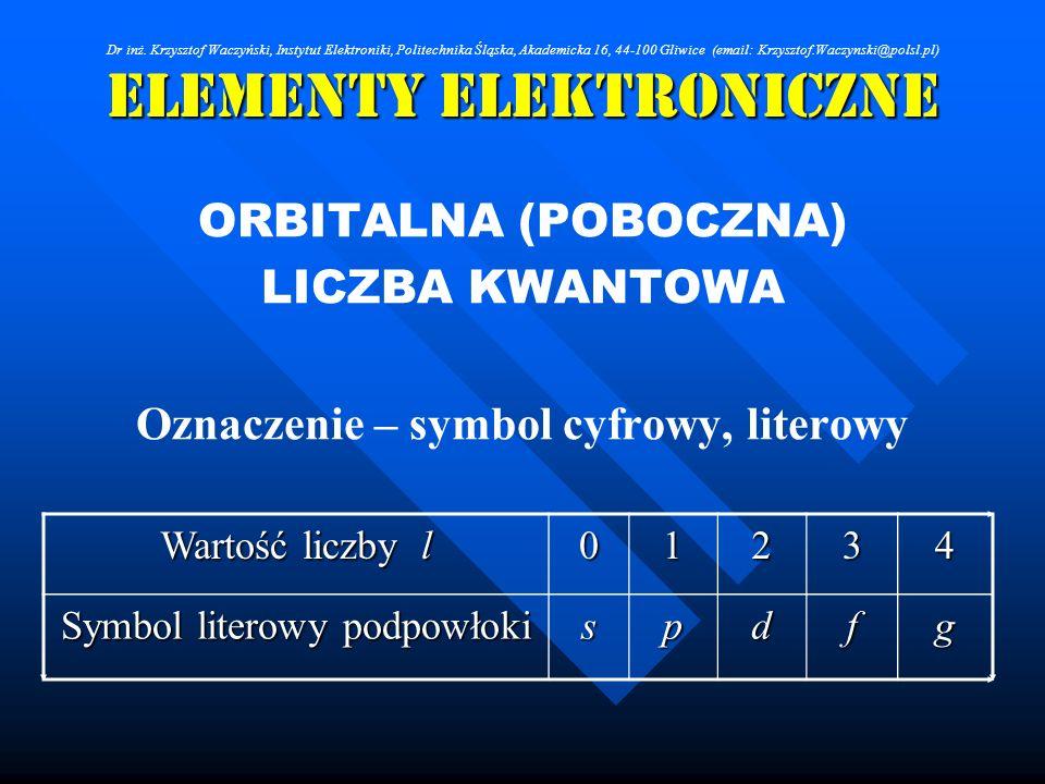 Elementy Elektroniczne ORBITALNA (POBOCZNA) LICZBA KWANTOWA Oznaczenie – symbol cyfrowy, literowy Wartość liczby l 01234 Symbol literowy podpowłoki sp