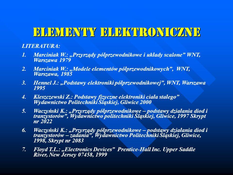 Elementy Elektroniczne PÓŁPRZEWODNIKI SAMOISTNE koncentracja nośników samoistnych n i = p i =B(T/T 0 ) exp[-W g /2kT] i – intrinsic (samoistny) T 0 – 300 K, B - współczynnik 3/2 Dr inż.