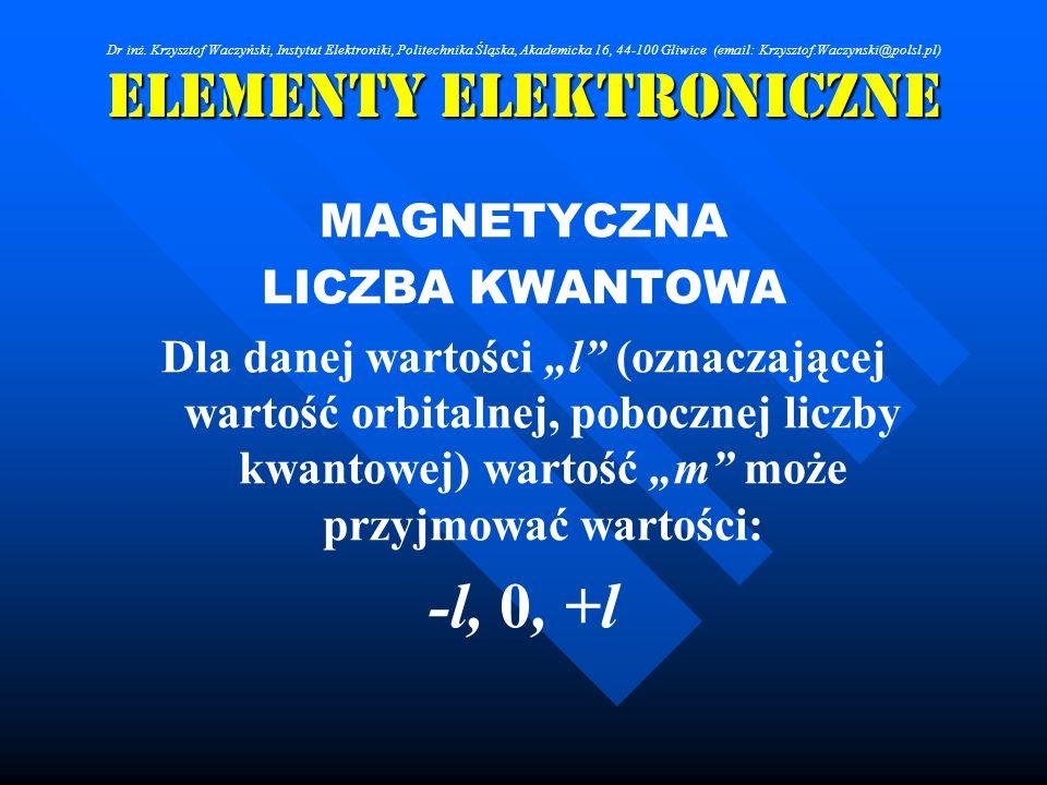 Elementy Elektroniczne MAGNETYCZNA LICZBA KWANTOWA Dla danej wartości l (oznaczającej wartość orbitalnej, pobocznej liczby kwantowej) wartość m może p