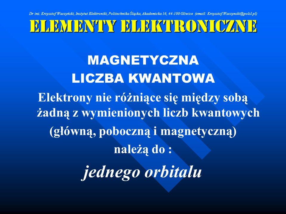 Elementy Elektroniczne MAGNETYCZNA LICZBA KWANTOWA Elektrony nie różniące się między sobą żadną z wymienionych liczb kwantowych (główną, poboczną i ma