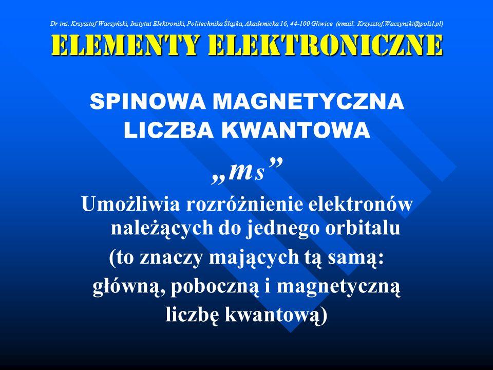 Elementy Elektroniczne SPINOWA MAGNETYCZNA LICZBA KWANTOWA m s Umożliwia rozróżnienie elektronów należących do jednego orbitalu (to znaczy mających tą