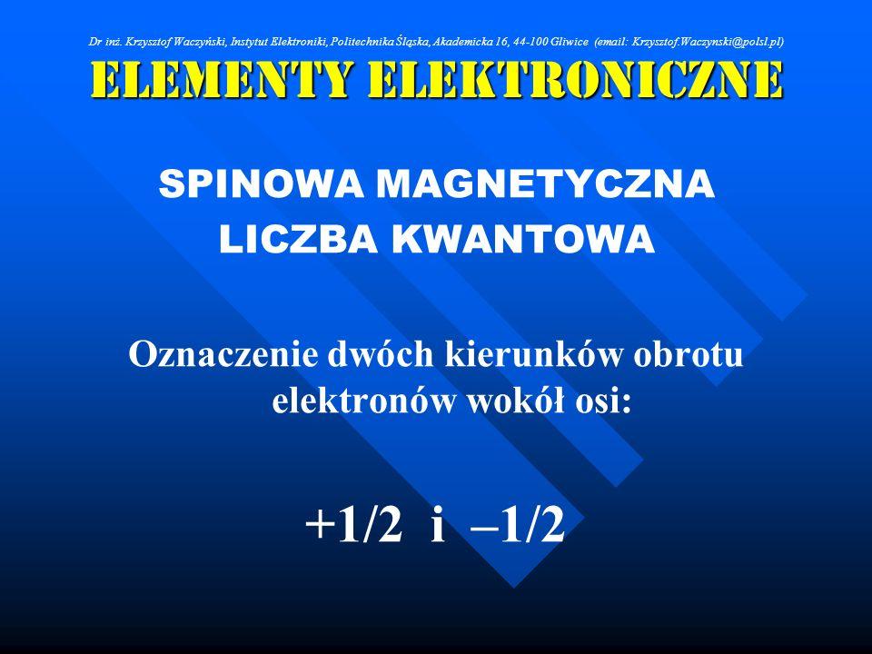 Elementy Elektroniczne SPINOWA MAGNETYCZNA LICZBA KWANTOWA Oznaczenie dwóch kierunków obrotu elektronów wokół osi: +1/2 i –1/2 Dr inż. Krzysztof Waczy