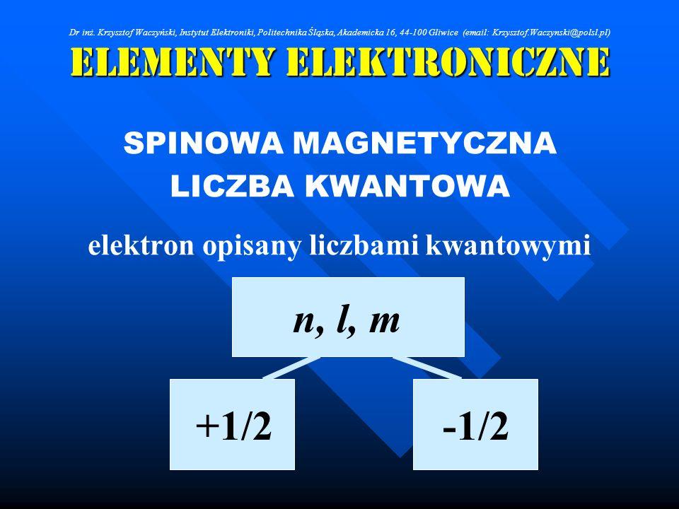 Elementy Elektroniczne SPINOWA MAGNETYCZNA LICZBA KWANTOWA elektron opisany liczbami kwantowymi n, l, m +1/2-1/2 Dr inż. Krzysztof Waczyński, Instytut