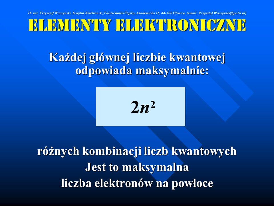 Elementy Elektroniczne Każdej głównej liczbie kwantowej odpowiada maksymalnie: różnych kombinacji liczb kwantowych Jest to maksymalna liczba elektronó