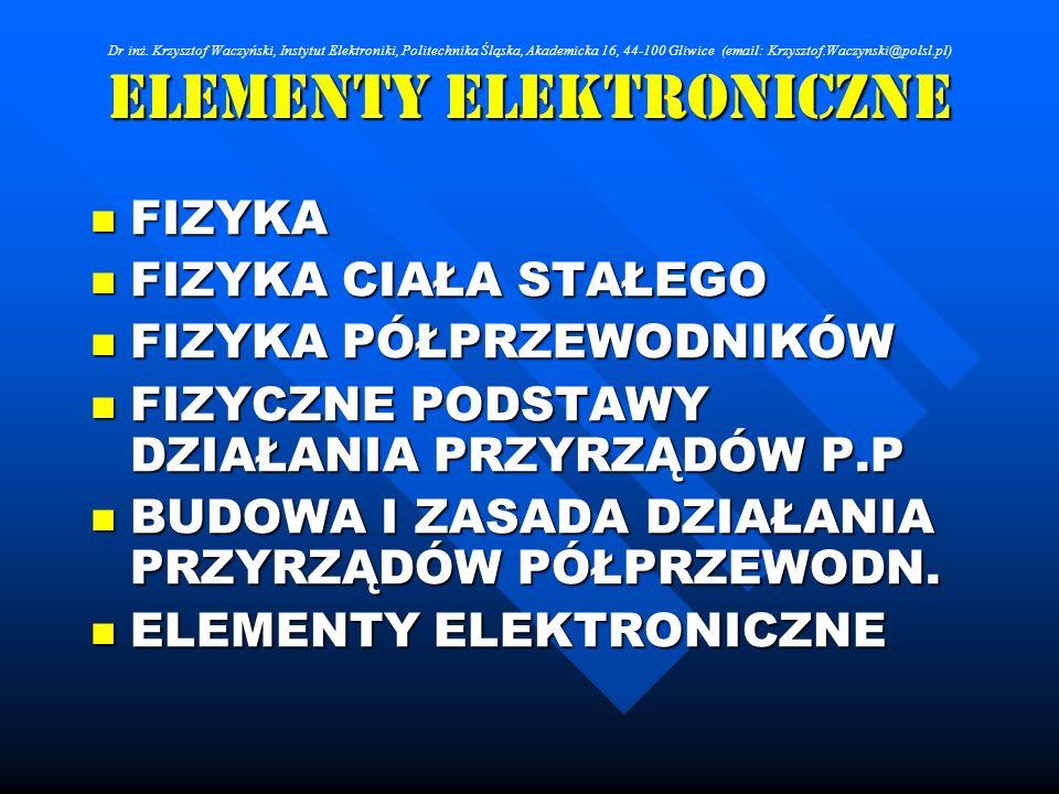 Elementy Elektroniczne ELEKTRONOWA STRUKTURA CIAŁA STAŁEGO Liczba elektronów w pasmie przewodnictwa zależy od: - szerokości pasma zabronionego (Wg), - temperatury materiału (T), - ilość pochłoniętych kwantów promieniowania elektromagnetycznego (hf>Wg) Dr inż.