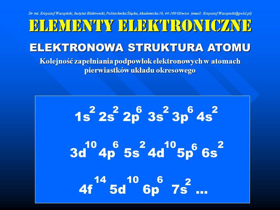 Elementy Elektroniczne ELEKTRONOWA STRUKTURA ATOMU Kolejność zapełniania podpowłok elektronowych w atomach pierwiastków układu okresowego 22226 6 6 6