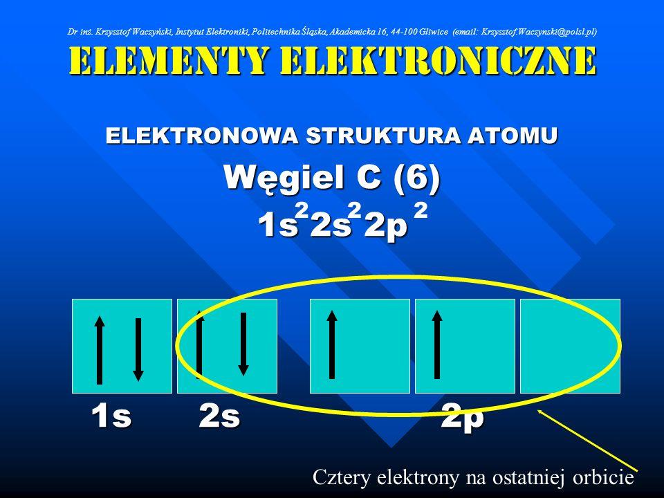 Elementy Elektroniczne ELEKTRONOWA STRUKTURA ATOMU Węgiel C (6) 1s 2s 2p 1s 2s 2p 1s 2s 2p 222 Cztery elektrony na ostatniej orbicie Dr inż. Krzysztof