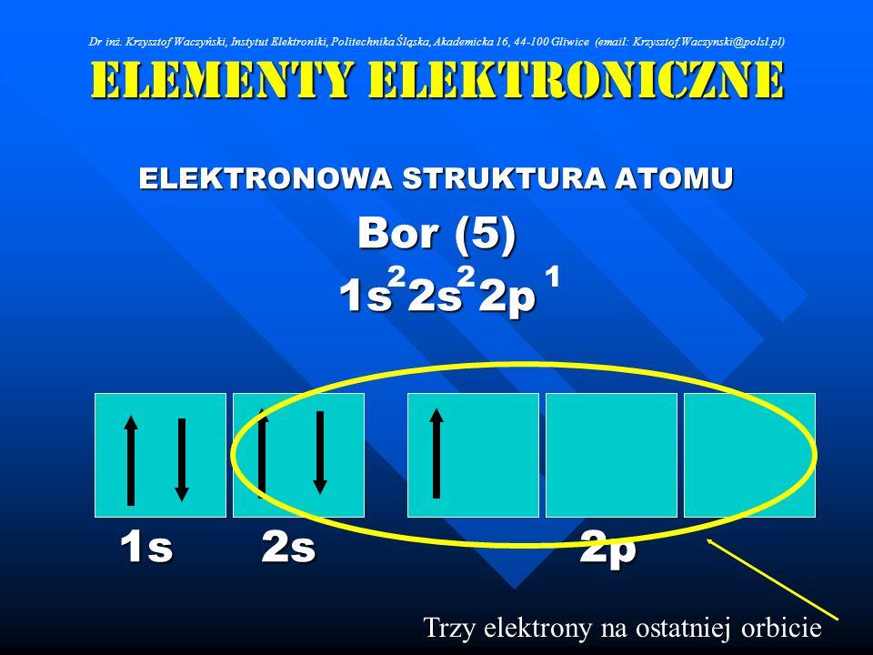 Elementy Elektroniczne ELEKTRONOWA STRUKTURA ATOMU Bor (5) 1s 2s 2p 1s 2s 2p 1s 2s 2p 221 Trzy elektrony na ostatniej orbicie Dr inż. Krzysztof Waczyń
