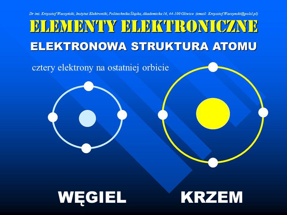 Elementy Elektroniczne ELEKTRONOWA STRUKTURA ATOMU WĘGIELKRZEM cztery elektrony na ostatniej orbicie Dr inż. Krzysztof Waczyński, Instytut Elektroniki