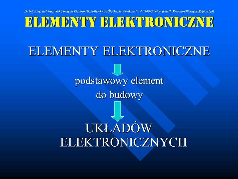 Elementy Elektroniczne ELEKTRONOWA STRUKTURA CIAŁA STAŁEGO Poziom wzbudzenia Poziom podstawowy przewodnictwa walencyjny Pasmo przewodnictwa Pasmo walencyjne WCWC WVWV Odległość między atomami Odległość między atomami w ciele stałym r0r0 energia Dr inż.