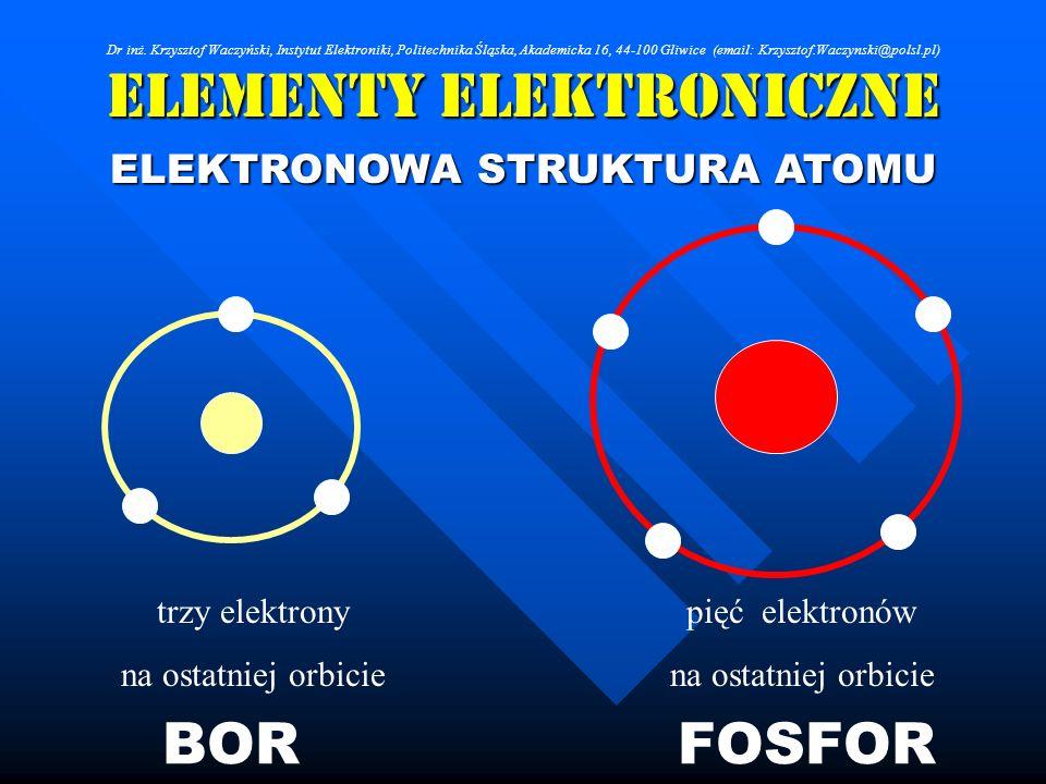 Elementy Elektroniczne ELEKTRONOWA STRUKTURA ATOMU BORFOSFOR pięć elektronów na ostatniej orbicie trzy elektrony na ostatniej orbicie Dr inż. Krzyszto