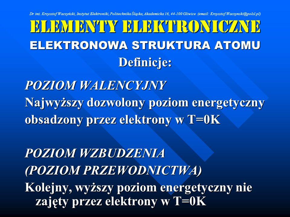 Elementy Elektroniczne ELEKTRONOWA STRUKTURA ATOMU Definicje: POZIOM WALENCYJNY Najwyższy dozwolony poziom energetyczny obsadzony przez elektrony w T=