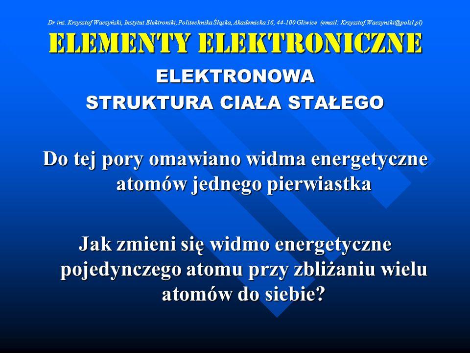 Elementy Elektroniczne ELEKTRONOWA STRUKTURA CIAŁA STAŁEGO Do tej pory omawiano widma energetyczne atomów jednego pierwiastka Jak zmieni się widmo ene