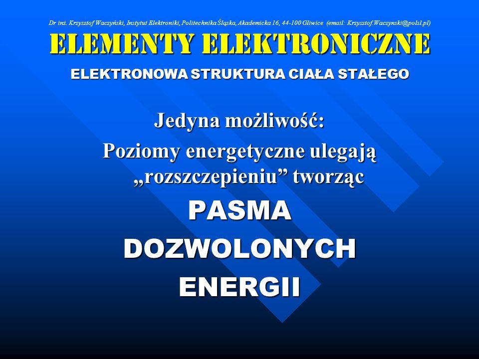 Elementy Elektroniczne ELEKTRONOWA STRUKTURA CIAŁA STAŁEGO Jedyna możliwość: Poziomy energetyczne ulegają rozszczepieniu tworząc PASMADOZWOLONYCHENERG