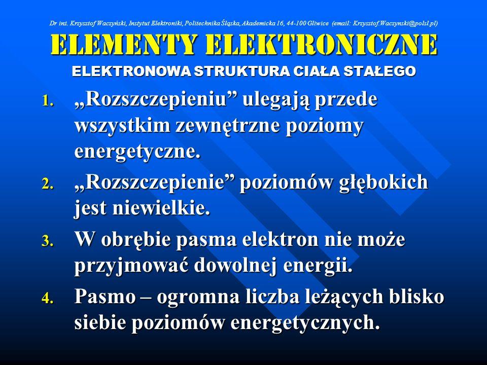 Elementy Elektroniczne ELEKTRONOWA STRUKTURA CIAŁA STAŁEGO 1. Rozszczepieniu ulegają przede wszystkim zewnętrzne poziomy energetyczne. 2. Rozszczepien