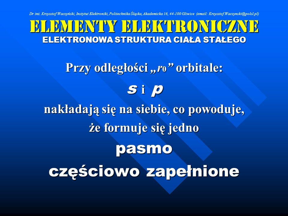 Elementy Elektroniczne ELEKTRONOWA STRUKTURA CIAŁA STAŁEGO Przy odległości r 0 orbitale: s i p nakładają się na siebie, co powoduje, że formuje się je