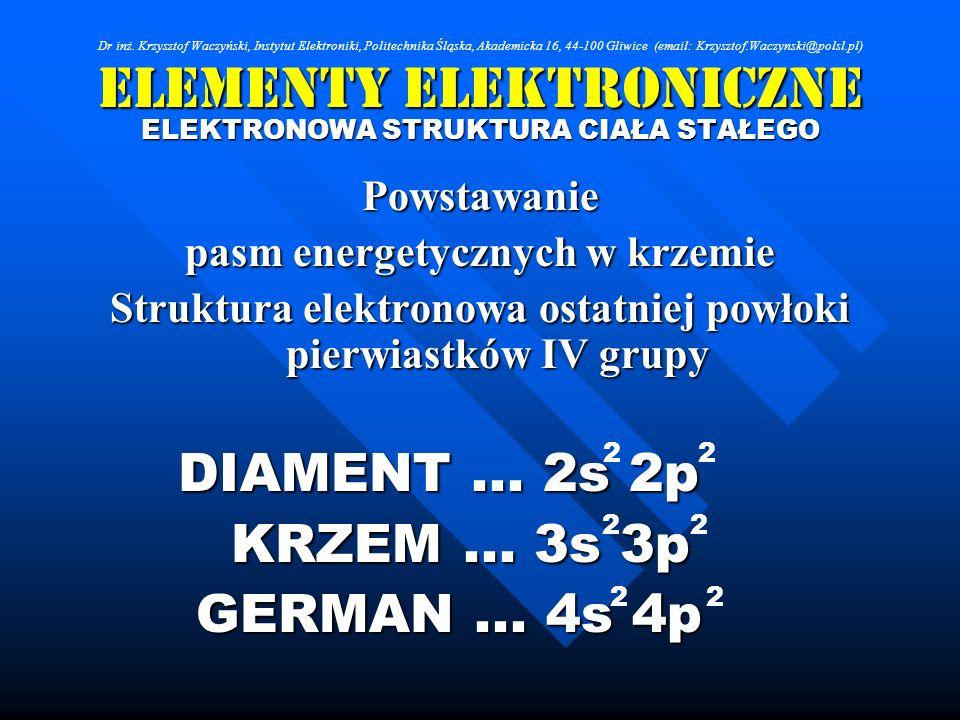 Elementy Elektroniczne ELEKTRONOWA STRUKTURA CIAŁA STAŁEGO Powstawanie pasm energetycznych w krzemie Struktura elektronowa ostatniej powłoki pierwiast