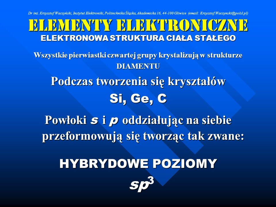 Elementy Elektroniczne ELEKTRONOWA STRUKTURA CIAŁA STAŁEGO Wszystkie pierwiastki czwartej grupy krystalizują w strukturze DIAMENTU Podczas tworzenia s