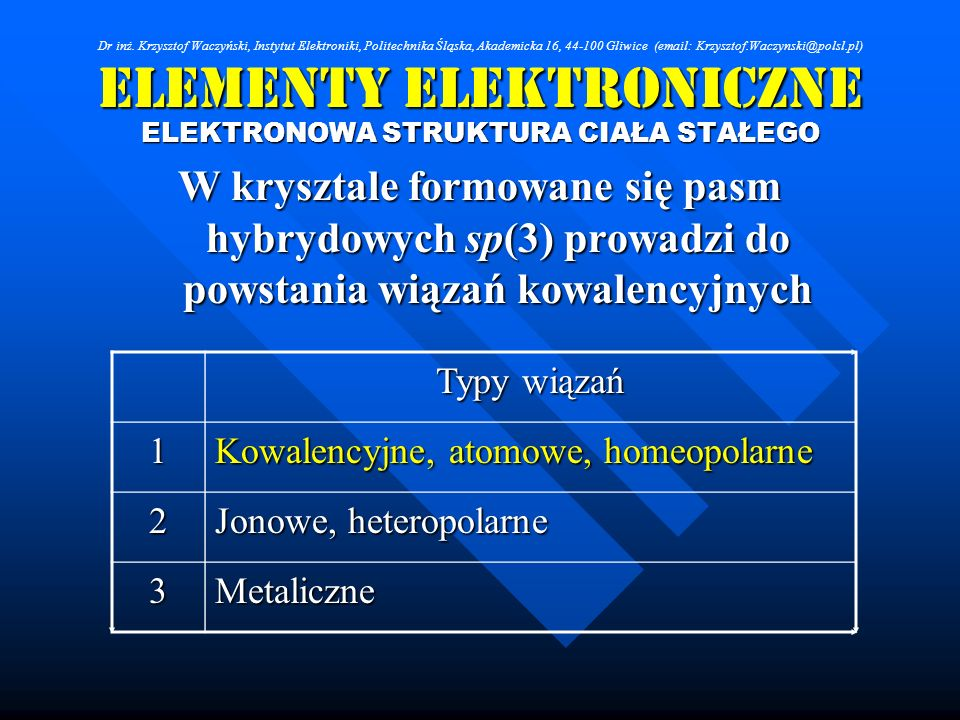 Elementy Elektroniczne ELEKTRONOWA STRUKTURA CIAŁA STAŁEGO W krysztale formowane się pasm hybrydowych sp(3) prowadzi do powstania wiązań kowalencyjnyc