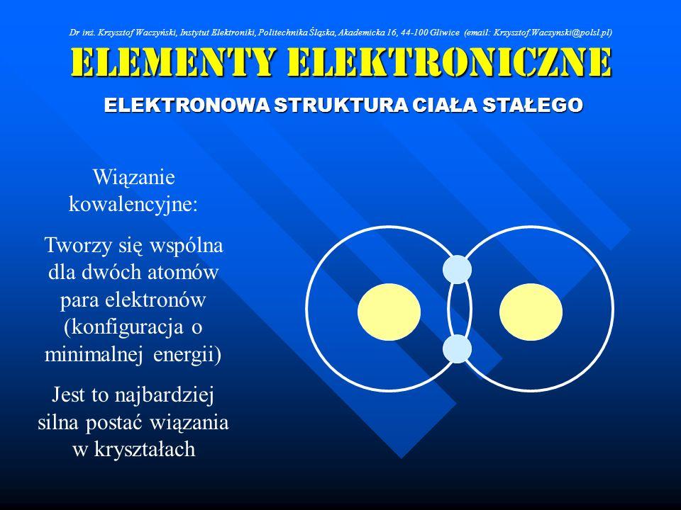 Elementy Elektroniczne ELEKTRONOWA STRUKTURA CIAŁA STAŁEGO Wiązanie kowalencyjne: Tworzy się wspólna dla dwóch atomów para elektronów (konfiguracja o