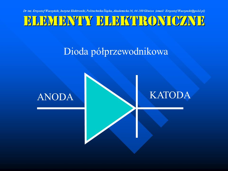 Elementy Elektroniczne PÓŁPRZEWODNIKI DOMIESZKOWE Domieszki amfoteryczne (Si, W g =1.1[eV]) WCWC WVWV energia x x2x2 x1x1 pasmo przewodnictwa pasmo walencyjne WjWj WjWjpierwiastek W j [eV] Złoto (Au) -0.54, +0.35 Cynk (Zn) -0.55, +0.31 Srebro (Ag) -0.33, +0.31 Żelazo (Fe) -0.55, +0.40 Au Dr inż.