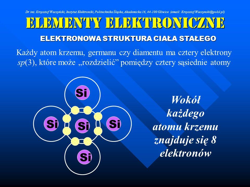 Elementy Elektroniczne ELEKTRONOWA STRUKTURA CIAŁA STAŁEGO Każdy atom krzemu, germanu czy diamentu ma cztery elektrony sp(3), które może rozdzielić po