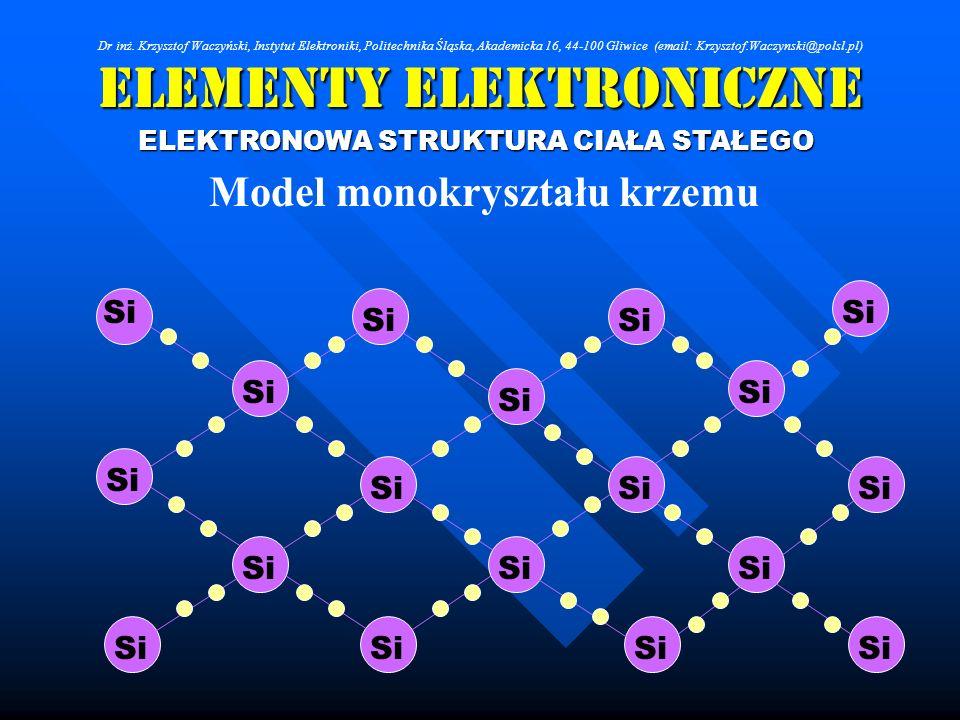 Elementy Elektroniczne ELEKTRONOWA STRUKTURA CIAŁA STAŁEGO Model monokryształu krzemu Si Dr inż. Krzysztof Waczyński, Instytut Elektroniki, Politechni