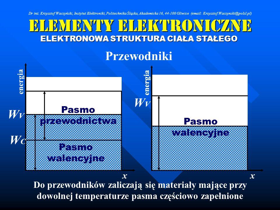 Elementy Elektroniczne Przewodniki ELEKTRONOWA STRUKTURA CIAŁA STAŁEGO Pasmo przewodnictwa Pasmo walencyjne WCWC WVWV WVWV Do przewodników zaliczają s