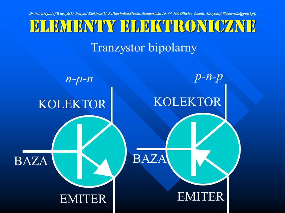 ELEMENTY ELEKTRONICZNE Tranzystor bipolarny p-n-p BAZA KOLEKTOR EMITER n-p-n BAZA KOLEKTOR EMITER Dr inż. Krzysztof Waczyński, Instytut Elektroniki, P