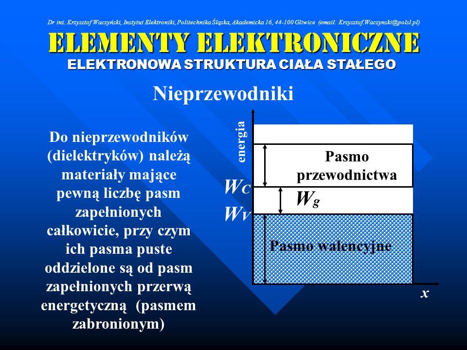 Elementy Elektroniczne ELEKTRONOWA STRUKTURA CIAŁA STAŁEGO WCWC WVWV Pasmo przewodnictwa Pasmo walencyjne WgWg x energia Nieprzewodniki Do nieprzewodn