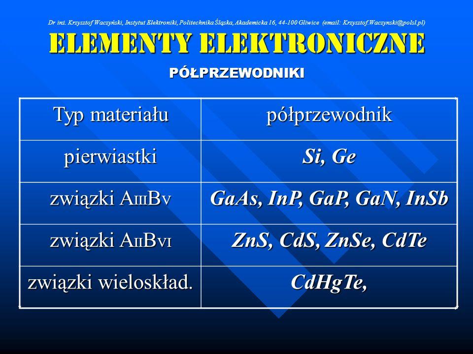 Elementy Elektroniczne PÓŁPRZEWODNIKI Typ materiału półprzewodnik pierwiastki Si, Ge związki A III B V GaAs, InP, GaP, GaN, InSb związki A II B VI ZnS