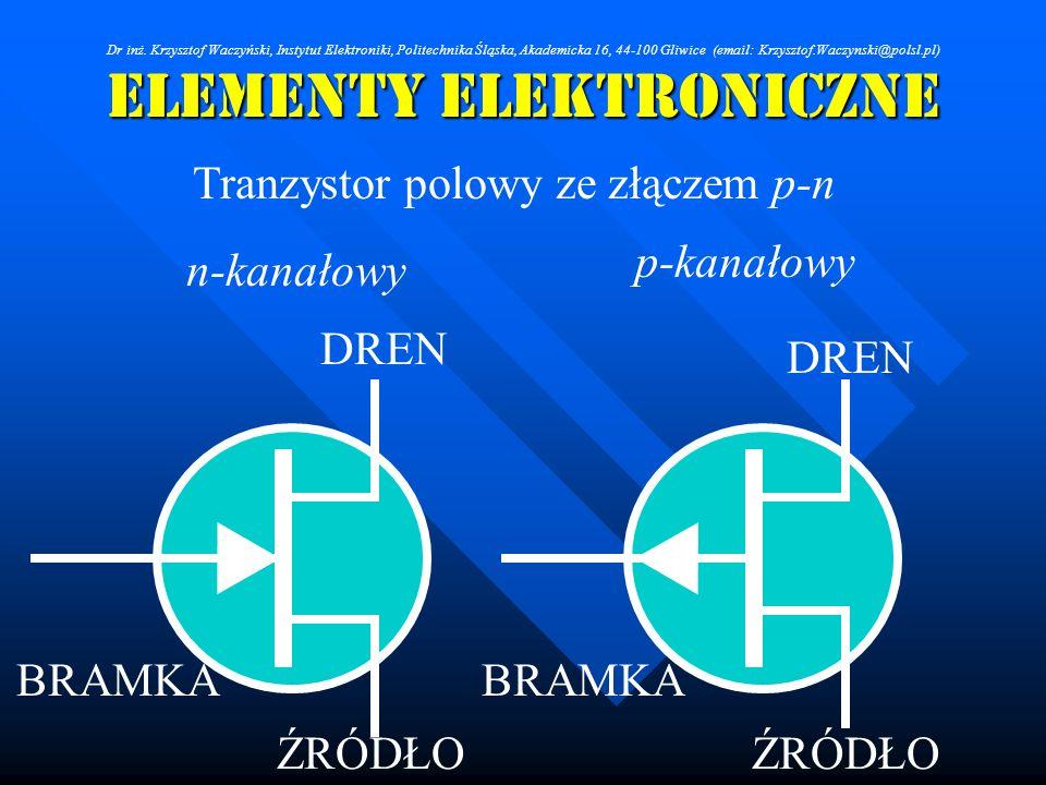 Elementy Elektroniczne konduktywność Zależność konduktywności półprzewodnika od temperatury wzrost temperatury 1/T Półprzewod nik samoistny Półprzewodnik domieszkowy Wzrost konduktywności wywołany wzrostem koncentracji nośników uwalnianych z poziomów domieszkowych Niewielki spadek konduktywności wywołany spadkiem ruchliwości nośników Szybki wzrost konduktywności wywołany generacją termiczną, przez pasmo zabronione, pary elektron-dziura 1 2 3 123 Dr inż.