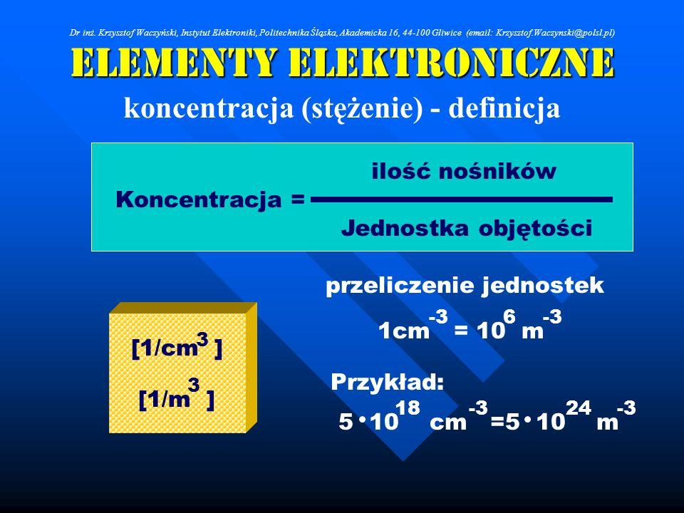 Elementy Elektroniczne koncentracja (stężenie) - definicja Koncentracja = ilość nośników Jednostka objętości [1/cm ] 3 [1/m ] 3 przeliczenie jednostek