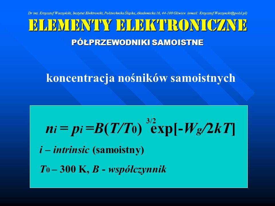 Elementy Elektroniczne PÓŁPRZEWODNIKI SAMOISTNE koncentracja nośników samoistnych n i = p i =B(T/T 0 ) exp[-W g /2kT] i – intrinsic (samoistny) T 0 –
