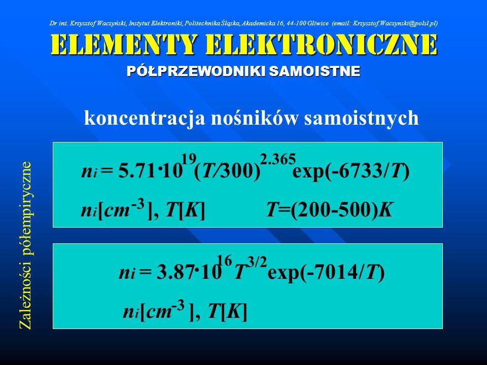 Elementy Elektroniczne PÓŁPRZEWODNIKI SAMOISTNE koncentracja nośników samoistnych Zależności półempiryczne n i = 5.71 10 (T/300) exp(-6733/T) n i [cm
