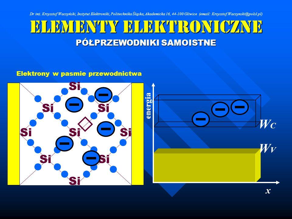 Elementy Elektroniczne PÓŁPRZEWODNIKI SAMOISTNE Si Elektrony w pasmie przewodnictwa WCWC WVWV x energia Dr inż. Krzysztof Waczyński, Instytut Elektron