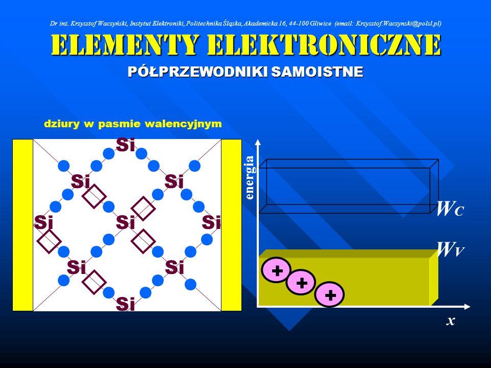 Elementy Elektroniczne PÓŁPRZEWODNIKI SAMOISTNE Si dziury w pasmie walencyjnym WCWC WVWV x energia + + + Dr inż. Krzysztof Waczyński, Instytut Elektro