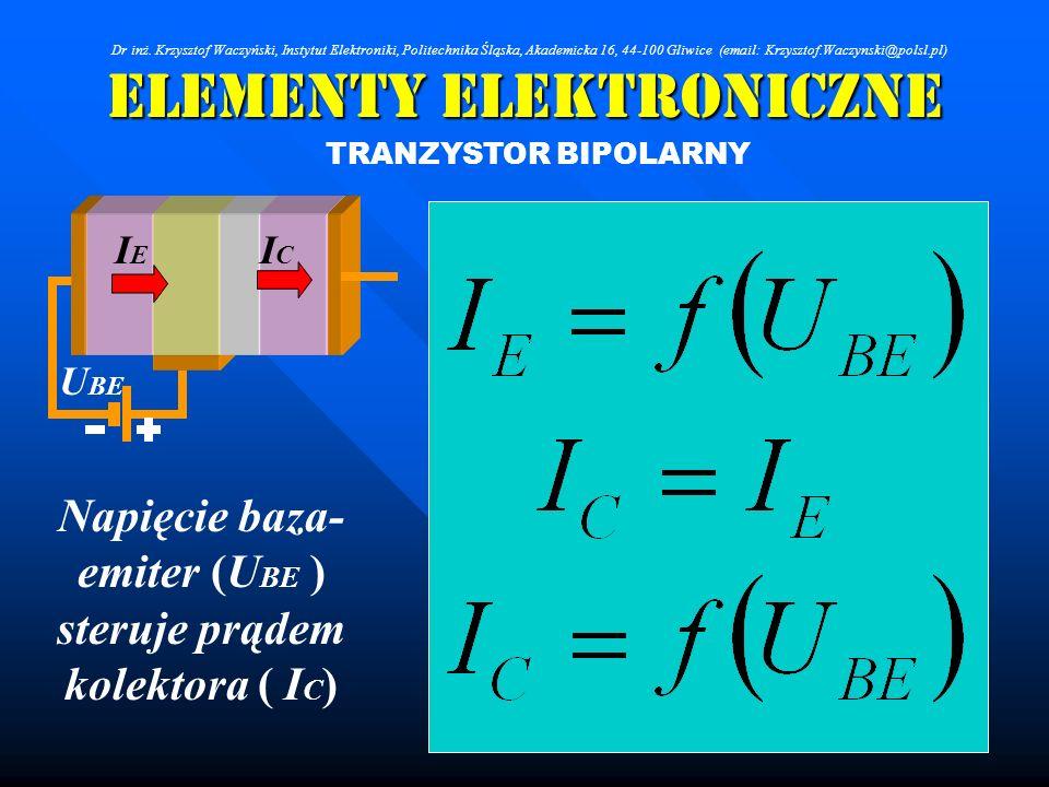 Elementy Elektroniczne TRANZYSTOR BIPOLARNY IEIE ICIC U BE Napięcie baza- emiter (U BE ) steruje prądem kolektora ( I C ) Dr inż. Krzysztof Waczyński,
