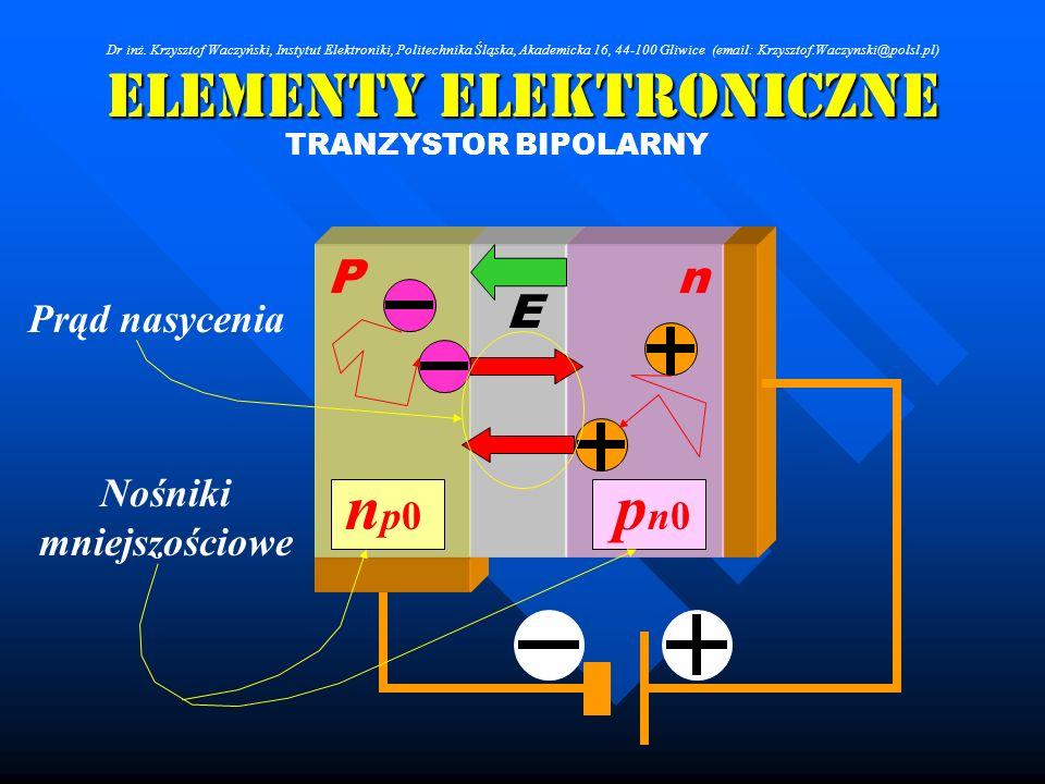 Elementy Elektroniczne TRANZYSTOR BIPOLARNY Prąd płynący przez złącze p-n spolaryzowane w kierunku zaporowym zależy od koncentracji nośników mniejszościowych po obu stronach złącza Dr inż.
