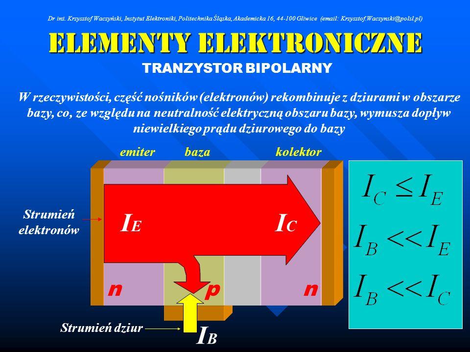 Elementy Elektroniczne TRANZYSTOR BIPOLARNY W rzeczywistości, część nośników (elektronów) rekombinuje z dziurami w obszarze bazy, co, ze względu na ne