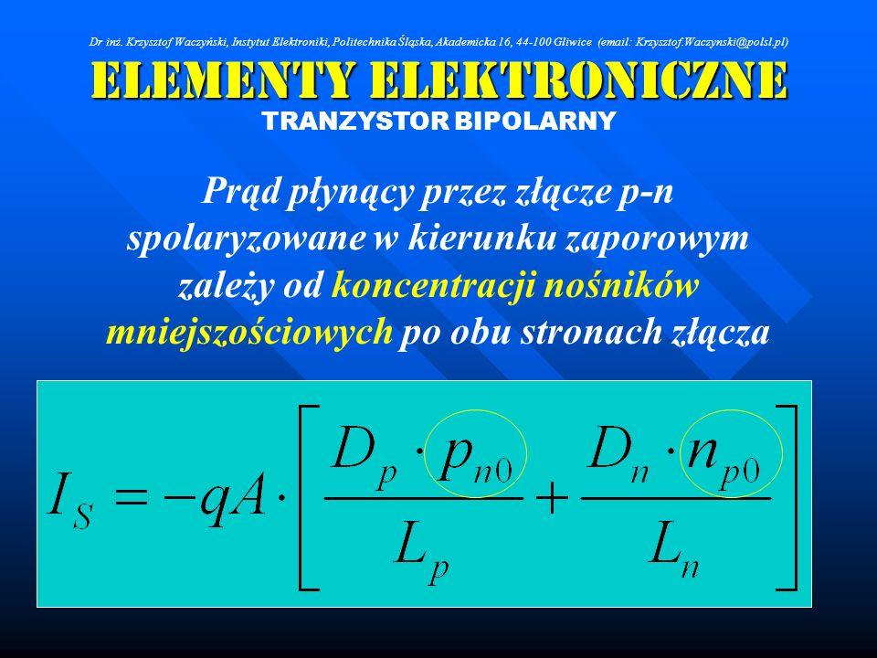 Elementy Elektroniczne TRANZYSTOR BIPOLARNY W rzeczywistości, część nośników (elektronów) rekombinuje z dziurami w obszarze bazy, co, ze względu na neutralność elektryczną obszaru bazy, wymusza dopływ niewielkiego prądu dziurowego do bazy Dr inż.
