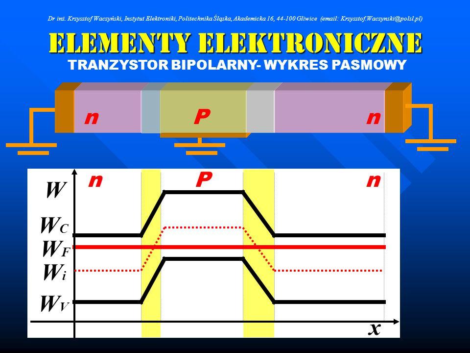 Elementy Elektroniczne TRANZYSTOR BIPOLARNY- WYKRES PASMOWY Dr inż. Krzysztof Waczyński, Instytut Elektroniki, Politechnika Śląska, Akademicka 16, 44-