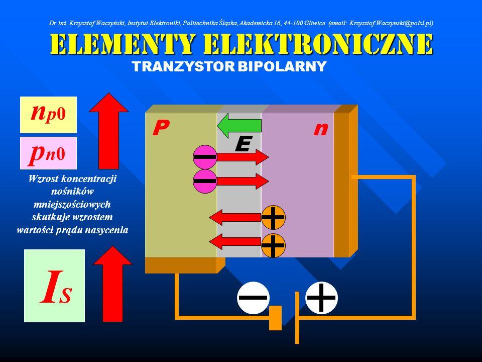 Elementy Elektroniczne TRANZYSTOR BIPOLARNY Pn np0np0 pn0pn0 E Wzrost koncentracji nośników mniejszościowych skutkuje wzrostem wartości prądu nasyceni