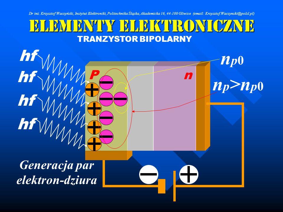 Elementy Elektroniczne TRANZYSTOR BIPOLARNY Pn hf Generacja par elektron-dziura np0np0 n p >n p0 Dr inż. Krzysztof Waczyński, Instytut Elektroniki, Po